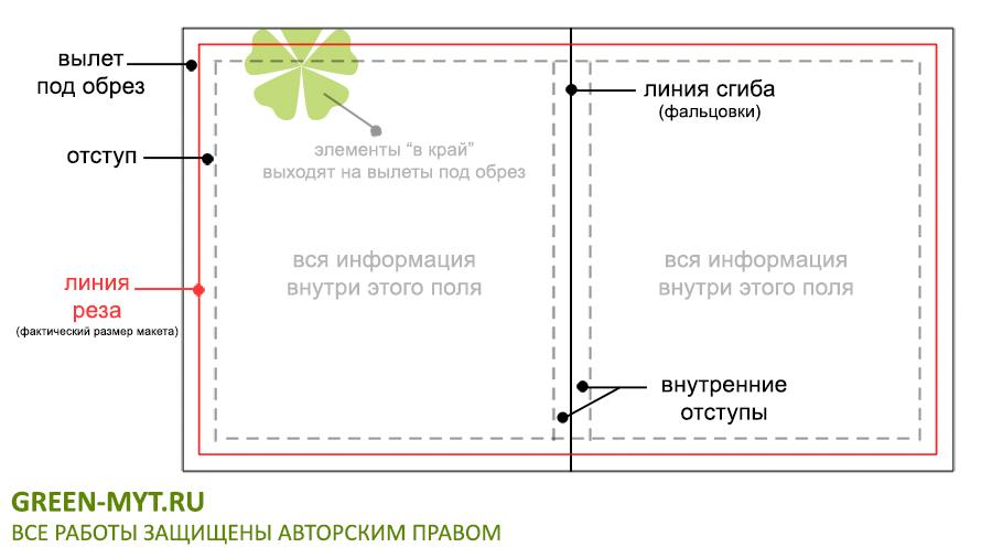 как правильно подготовить макет к печати